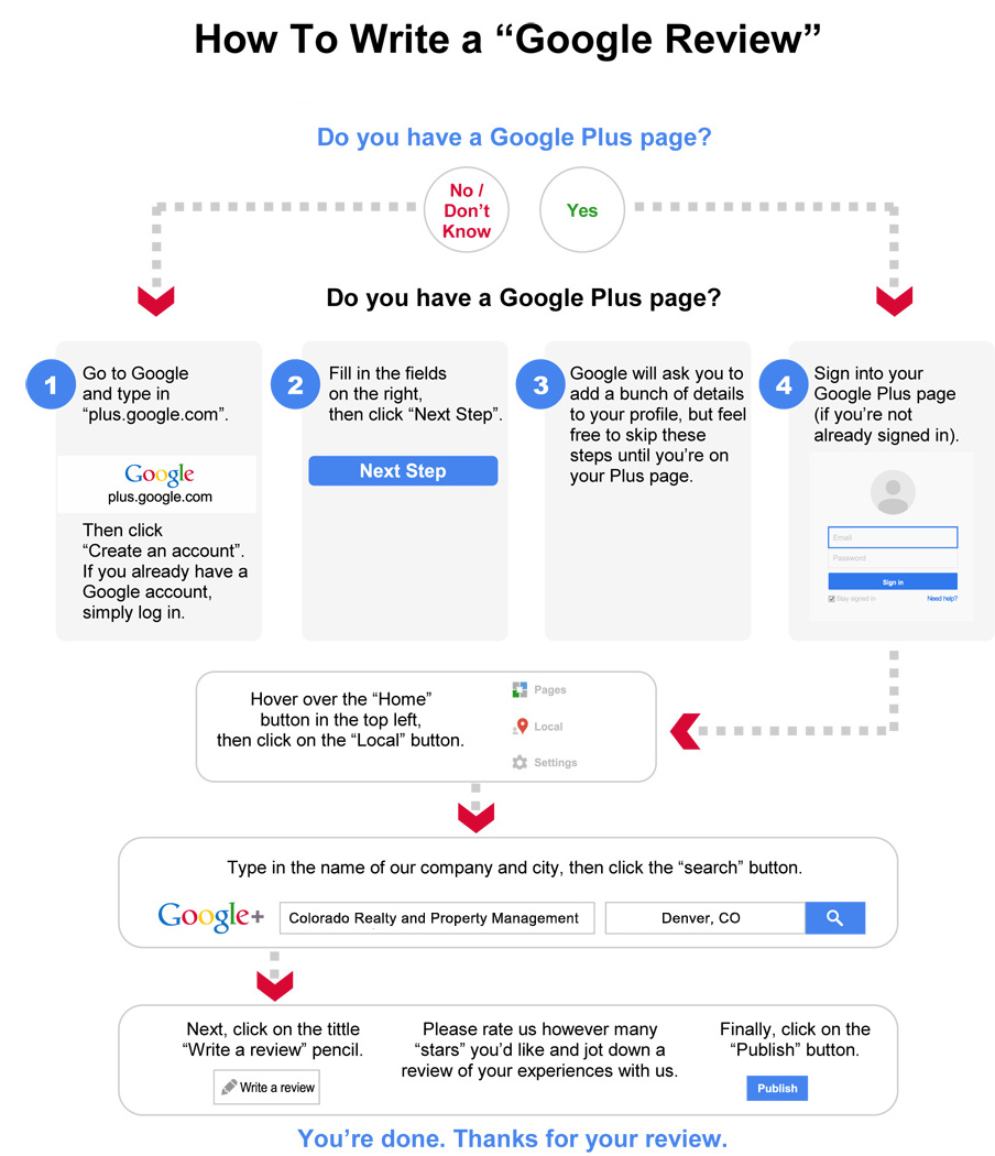 Google-Review-Guide-coloradorpm