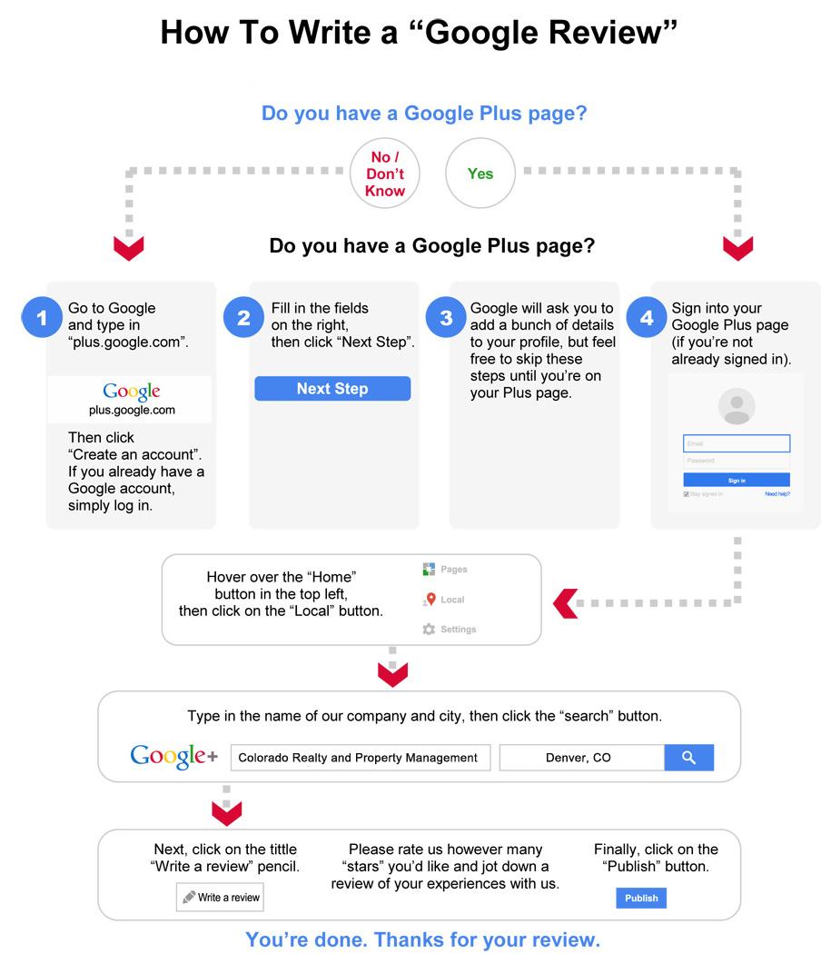 Google-Review-Guide-coloradorpm