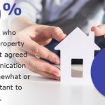 Property Management: Hire a Company or Do It Yourself?