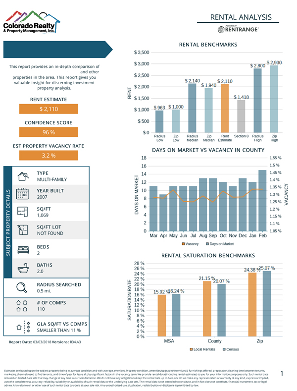 example property management analysis report